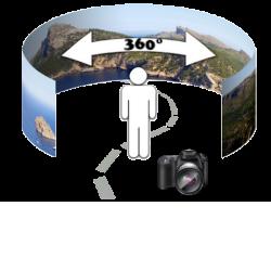 Visite virtuelle personnalisée