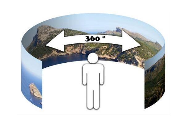 Photographie à 360 degrés pour les visites virtuelles